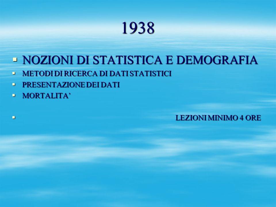 1938 NOZIONI DI STATISTICA E DEMOGRAFIA NOZIONI DI STATISTICA E DEMOGRAFIA METODI DI RICERCA DI DATI STATISTICI METODI DI RICERCA DI DATI STATISTICI P