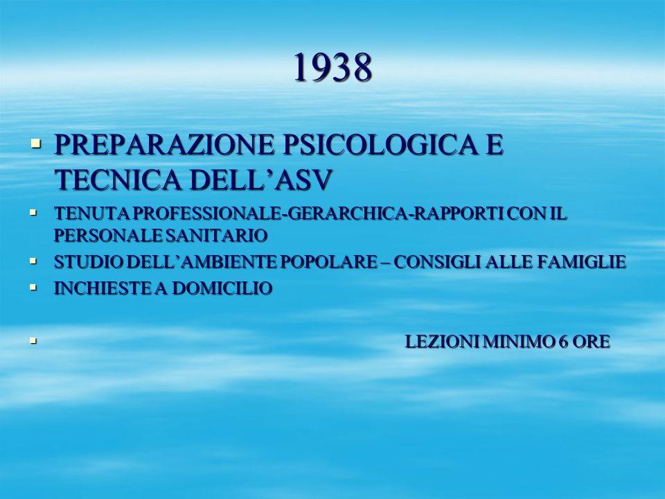 1938 PREPARAZIONE PSICOLOGICA E TECNICA DELLASV PREPARAZIONE PSICOLOGICA E TECNICA DELLASV TENUTA PROFESSIONALE-GERARCHICA-RAPPORTI CON IL PERSONALE S