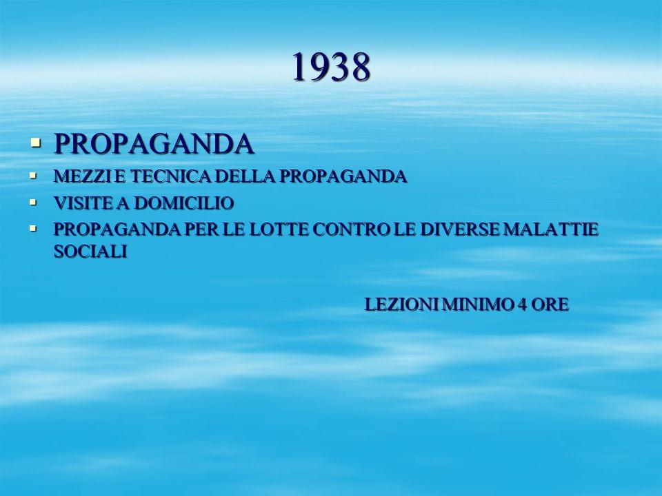 1938 PROPAGANDA PROPAGANDA MEZZI E TECNICA DELLA PROPAGANDA MEZZI E TECNICA DELLA PROPAGANDA VISITE A DOMICILIO VISITE A DOMICILIO PROPAGANDA PER LE L