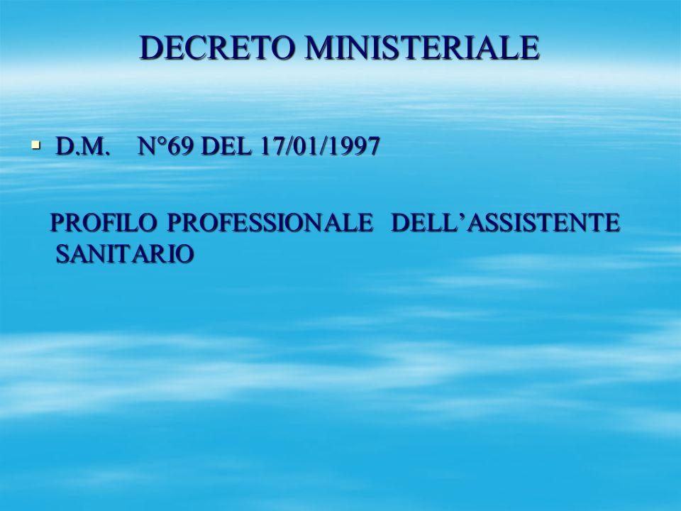 DECRETO MINISTERIALE D.M. N°69 DEL 17/01/1997 D.M. N°69 DEL 17/01/1997 PROFILO PROFESSIONALE DELLASSISTENTE SANITARIO PROFILO PROFESSIONALE DELLASSIST