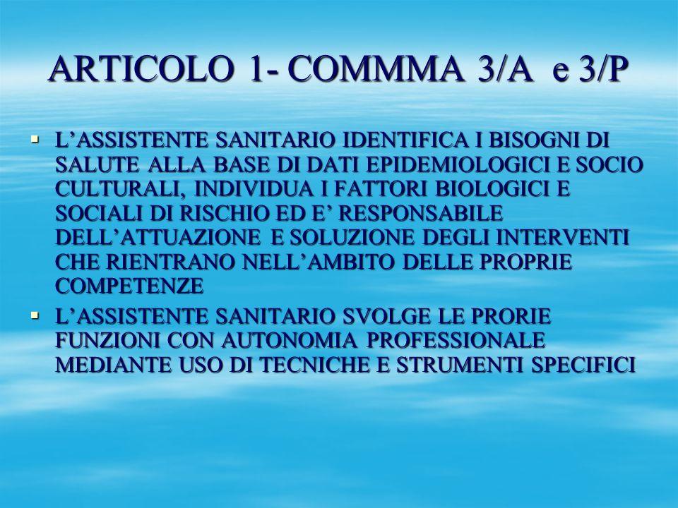 ARTICOLO 1- COMMMA 3/A e 3/P LASSISTENTE SANITARIO IDENTIFICA I BISOGNI DI SALUTE ALLA BASE DI DATI EPIDEMIOLOGICI E SOCIO CULTURALI, INDIVIDUA I FATT