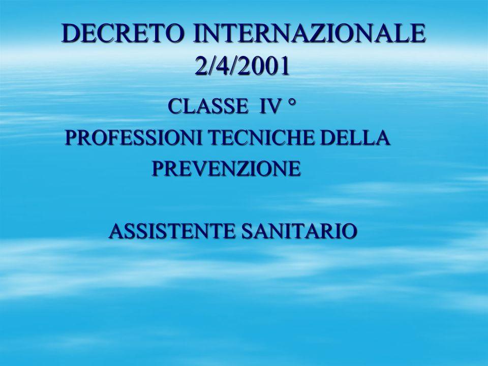 DECRETO INTERNAZIONALE 2/4/2001 CLASSE IV ° CLASSE IV ° PROFESSIONI TECNICHE DELLA PROFESSIONI TECNICHE DELLA PREVENZIONE PREVENZIONE ASSISTENTE SANIT