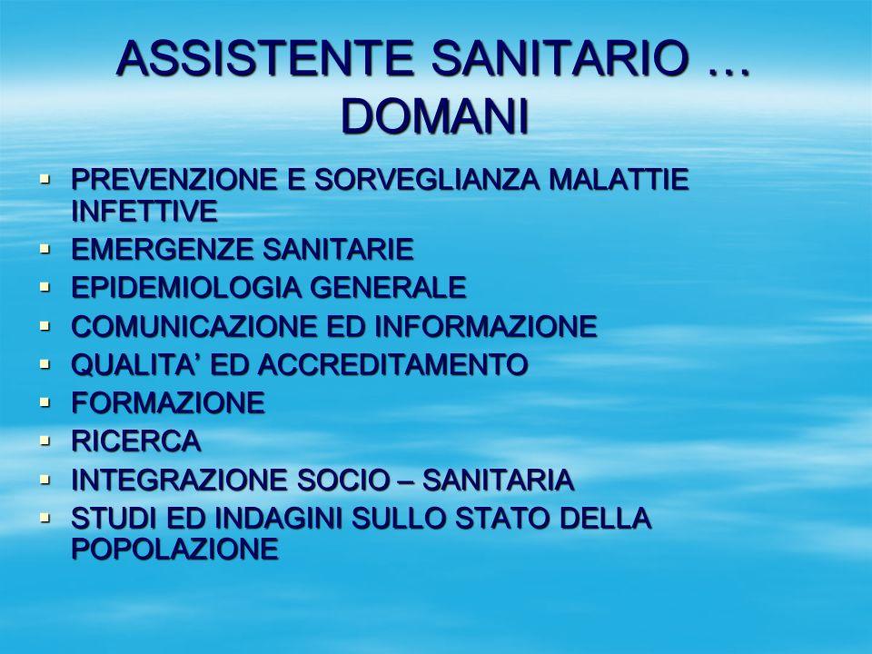 ASSISTENTE SANITARIO … DOMANI PREVENZIONE E SORVEGLIANZA MALATTIE INFETTIVE PREVENZIONE E SORVEGLIANZA MALATTIE INFETTIVE EMERGENZE SANITARIE EMERGENZ