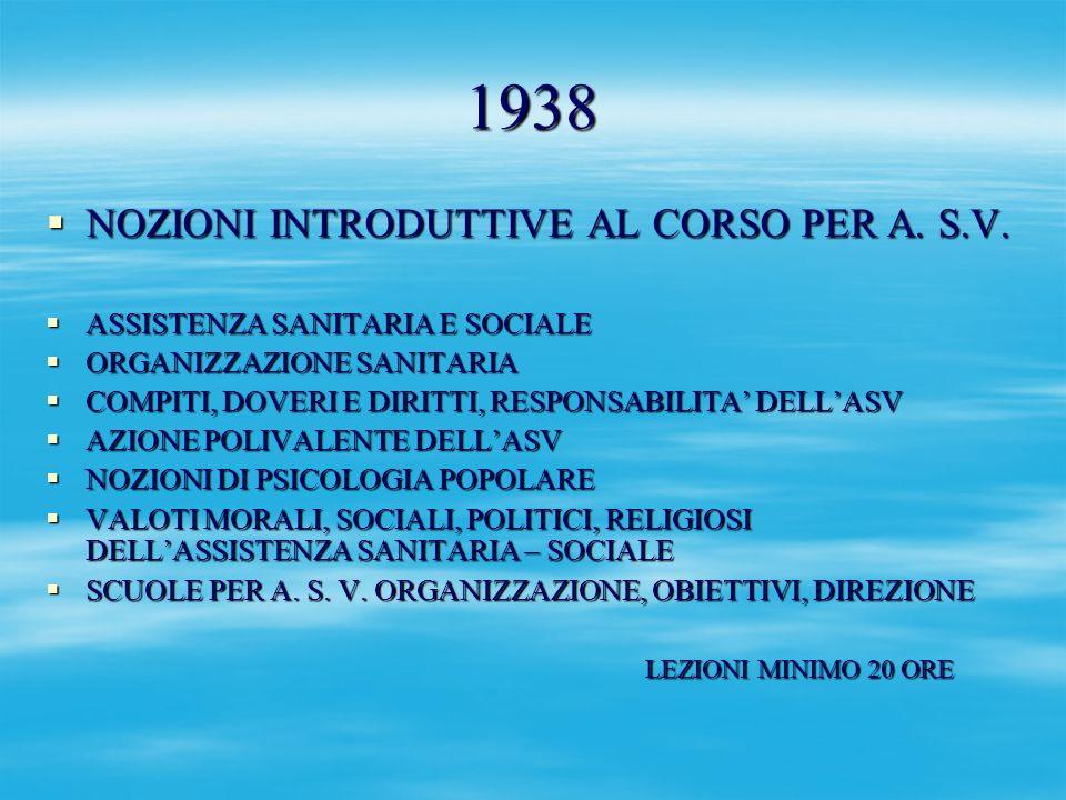 1938 NOZIONI INTRODUTTIVE AL CORSO PER A. S.V. NOZIONI INTRODUTTIVE AL CORSO PER A. S.V. ASSISTENZA SANITARIA E SOCIALE ASSISTENZA SANITARIA E SOCIALE