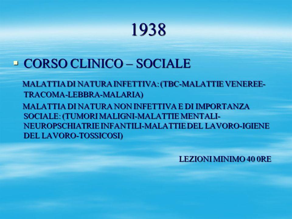 1938 1938 CORSO CLINICO – SOCIALE CORSO CLINICO – SOCIALE MALATTIA DI NATURA INFETTIVA: (TBC-MALATTIE VENEREE- TRACOMA-LEBBRA-MALARIA) MALATTIA DI NAT