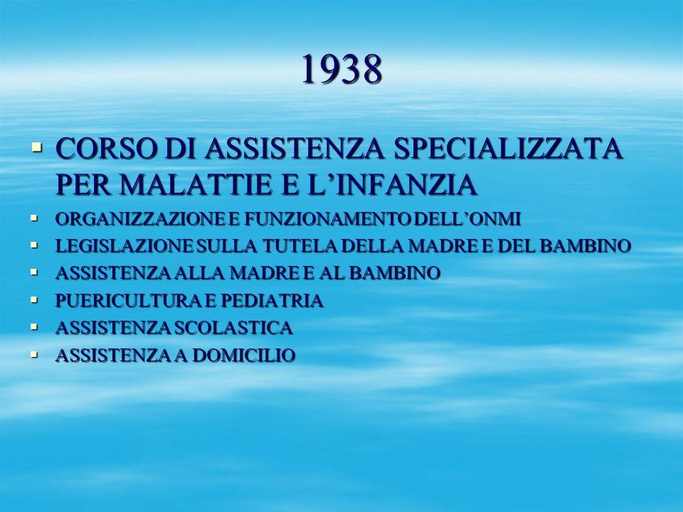 1938 CORSO DI ASSISTENZA SPECIALIZZATA PER MALATTIE E LINFANZIA CORSO DI ASSISTENZA SPECIALIZZATA PER MALATTIE E LINFANZIA ORGANIZZAZIONE E FUNZIONAME
