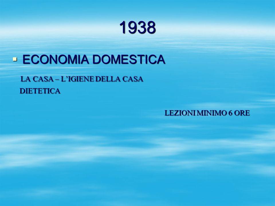 1938 ECONOMIA DOMESTICA ECONOMIA DOMESTICA LA CASA – LIGIENE DELLA CASA LA CASA – LIGIENE DELLA CASA DIETETICA DIETETICA LEZIONI MINIMO 6 ORE LEZIONI