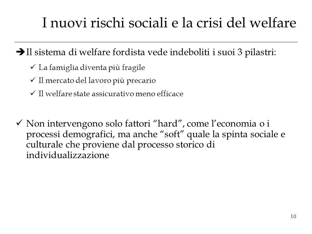 I nuovi rischi sociali e la crisi del welfare Il sistema di welfare fordista vede indeboliti i suoi 3 pilastri: La famiglia diventa più fragile Il mer