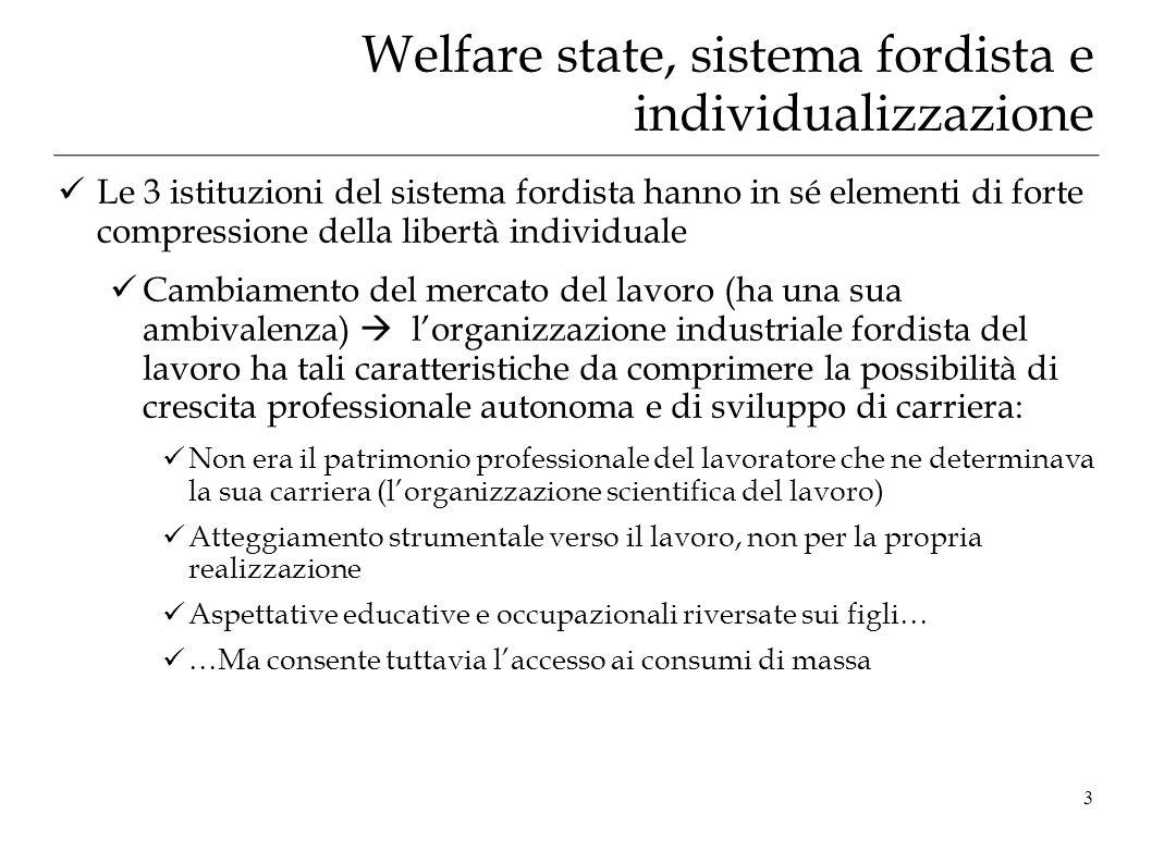 Welfare state, sistema fordista e individualizzazione Le 3 istituzioni del sistema fordista hanno in sé elementi di forte compressione della libertà i
