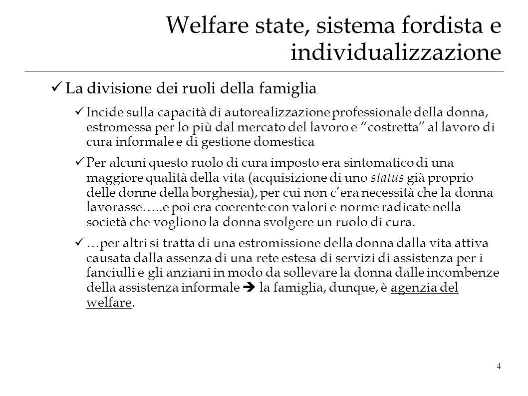 Welfare state, sistema fordista e individualizzazione La divisione dei ruoli della famiglia Incide sulla capacità di autorealizzazione professionale d