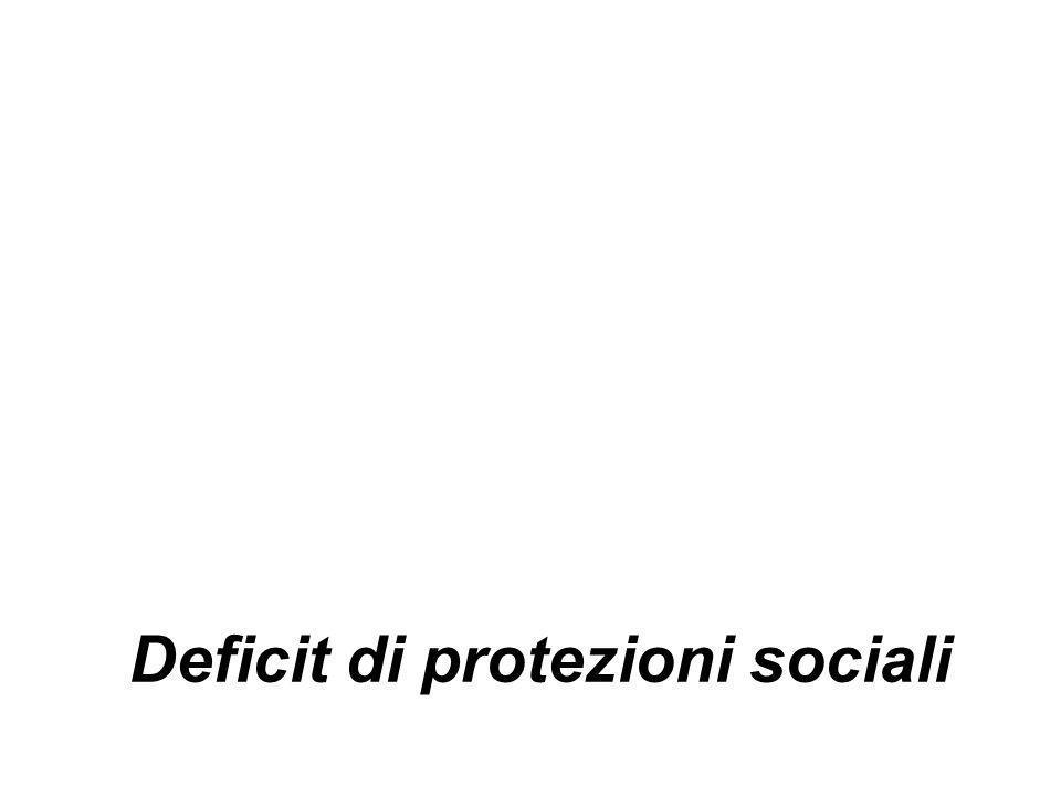 Deficit di protezioni sociali
