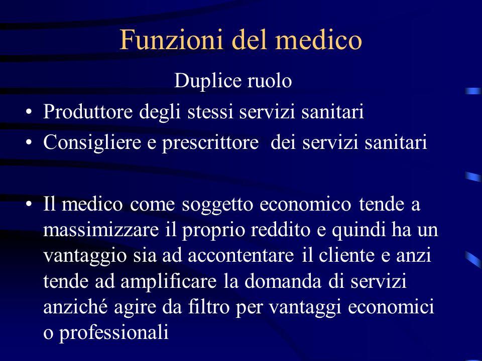 Funzioni del medico Duplice ruolo Produttore degli stessi servizi sanitari Consigliere e prescrittore dei servizi sanitari Il medico come soggetto eco