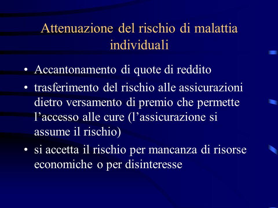 Attenuazione del rischio di malattia individuali Accantonamento di quote di reddito trasferimento del rischio alle assicurazioni dietro versamento di