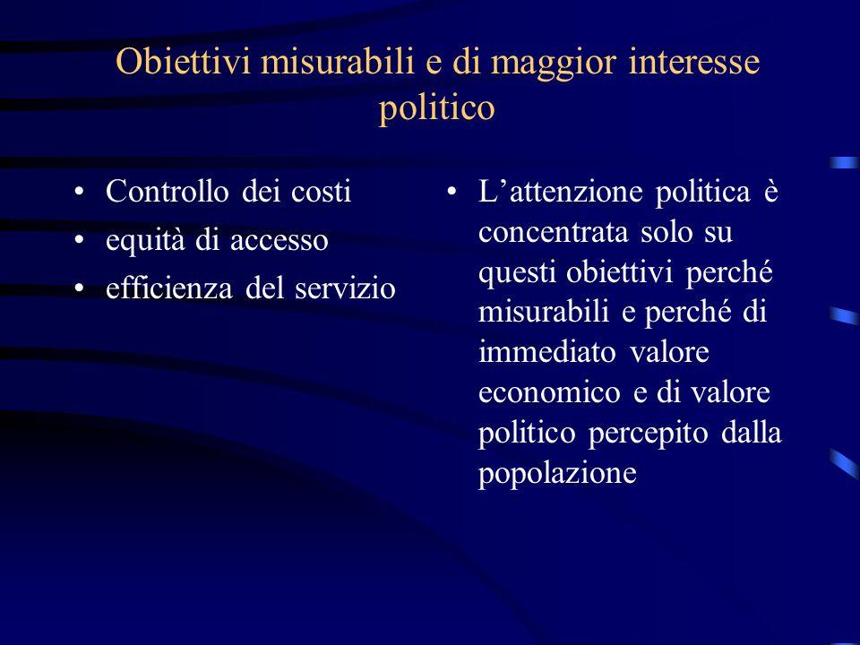Obiettivi misurabili e di maggior interesse politico Controllo dei costi equità di accesso efficienza del servizio Lattenzione politica è concentrata