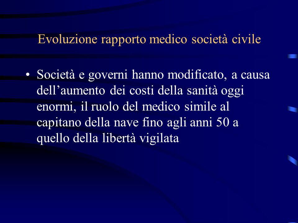 Evoluzione rapporto medico società civile Società e governi hanno modificato, a causa dellaumento dei costi della sanità oggi enormi, il ruolo del med