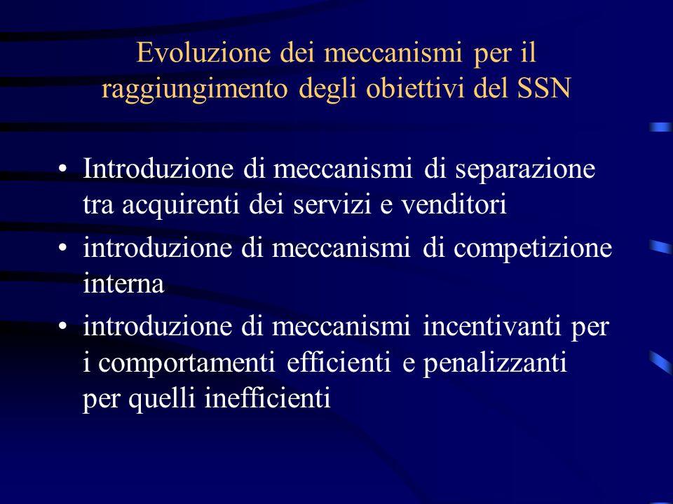 Evoluzione dei meccanismi per il raggiungimento degli obiettivi del SSN Introduzione di meccanismi di separazione tra acquirenti dei servizi e venditori introduzione di meccanismi di competizione interna introduzione di meccanismi incentivanti per i comportamenti efficienti e penalizzanti per quelli inefficienti
