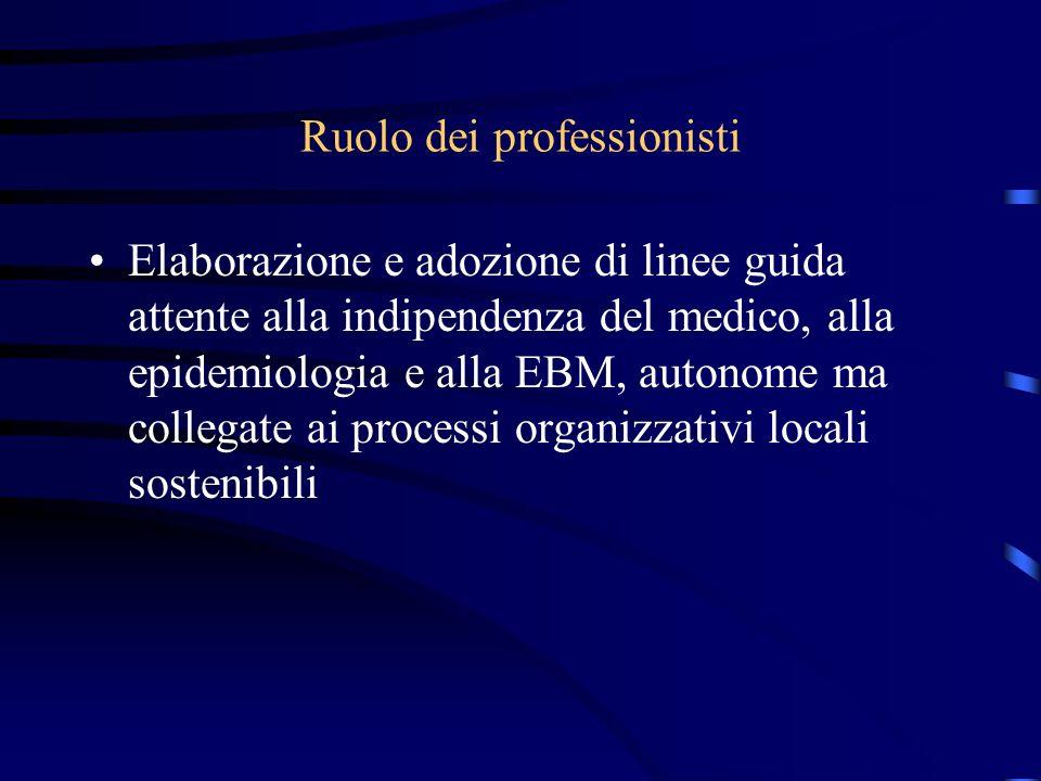 Ruolo dei professionisti Elaborazione e adozione di linee guida attente alla indipendenza del medico, alla epidemiologia e alla EBM, autonome ma collegate ai processi organizzativi locali sostenibili