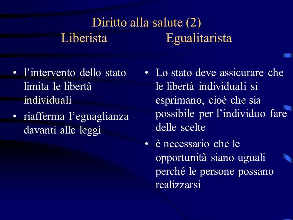 Diritto alla salute (2) Liberista Egualitarista lintervento dello stato limita le libertà individuali riafferma leguaglianza davanti alle leggi Lo sta