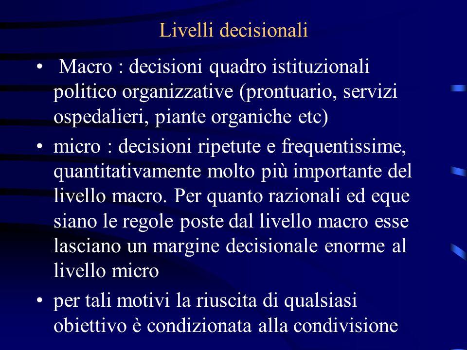 Livelli decisionali Macro : decisioni quadro istituzionali politico organizzative (prontuario, servizi ospedalieri, piante organiche etc) micro : deci
