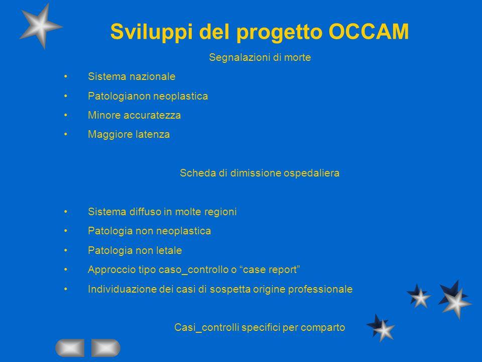 Sviluppi del progetto OCCAM Segnalazioni di morte Sistema nazionale Patologianon neoplastica Minore accuratezza Maggiore latenza Scheda di dimissione
