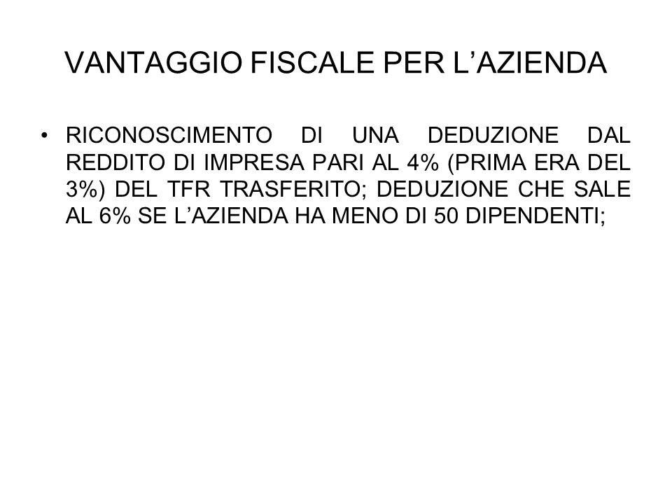 VANTAGGIO FISCALE PER LAZIENDA RICONOSCIMENTO DI UNA DEDUZIONE DAL REDDITO DI IMPRESA PARI AL 4% (PRIMA ERA DEL 3%) DEL TFR TRASFERITO; DEDUZIONE CHE