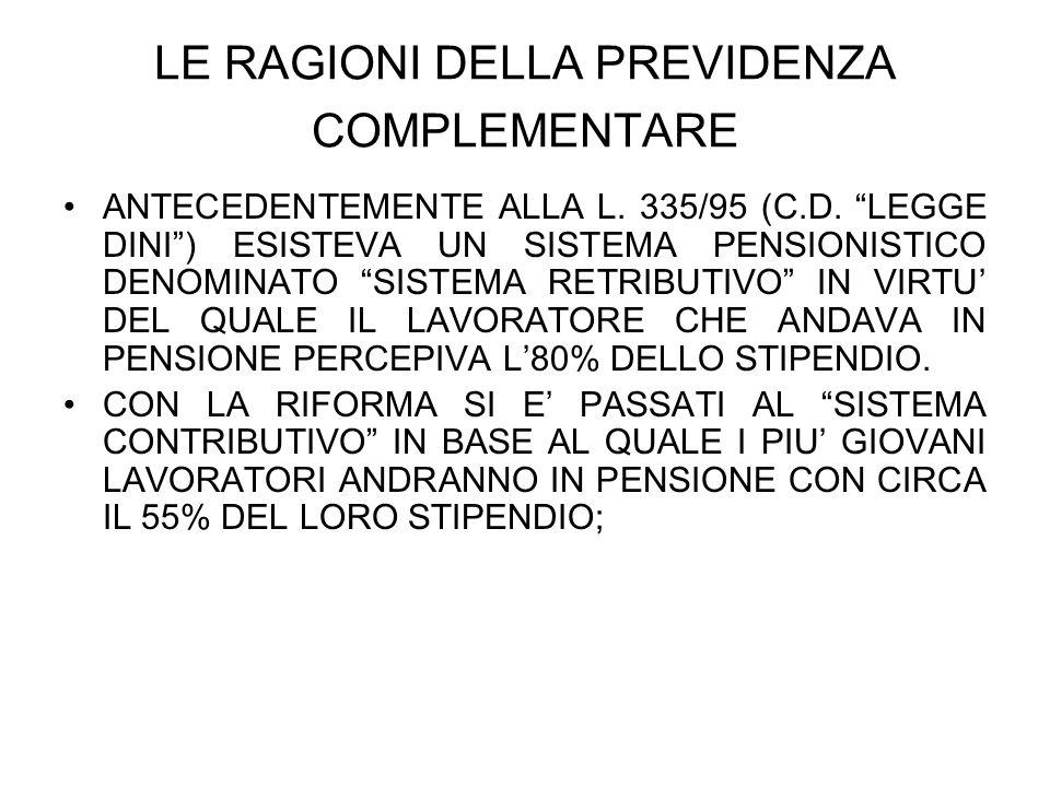 LE RAGIONI DELLA PREVIDENZA COMPLEMENTARE ANTECEDENTEMENTE ALLA L. 335/95 (C.D. LEGGE DINI) ESISTEVA UN SISTEMA PENSIONISTICO DENOMINATO SISTEMA RETRI