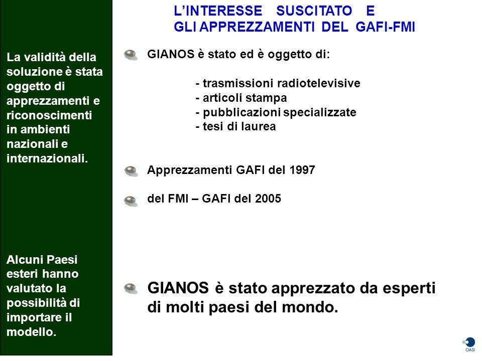 24 giugno 1994 il TG1 RAI delle ore 20 dedica un ampio servizio al progetto GIANOS IL RUOLO DEI MASS MEDIA SULLIMMAGINE E LA REPUTAZIONE