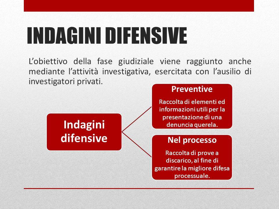 INDAGINI DIFENSIVE Lobiettivo della fase giudiziale viene raggiunto anche mediante lattività investigativa, esercitata con lausilio di investigatori privati.