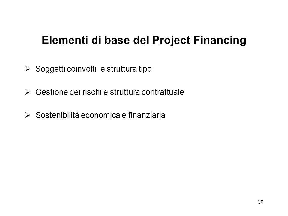 10 Elementi di base del Project Financing Soggetti coinvolti e struttura tipo Gestione dei rischi e struttura contrattuale Sostenibilità economica e f