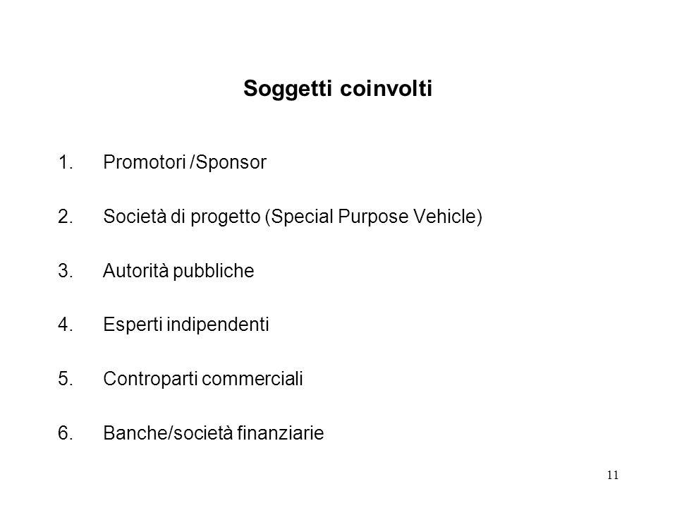 11 Soggetti coinvolti 1.Promotori /Sponsor 2.Società di progetto (Special Purpose Vehicle) 3.Autorità pubbliche 4.Esperti indipendenti 5.Controparti c