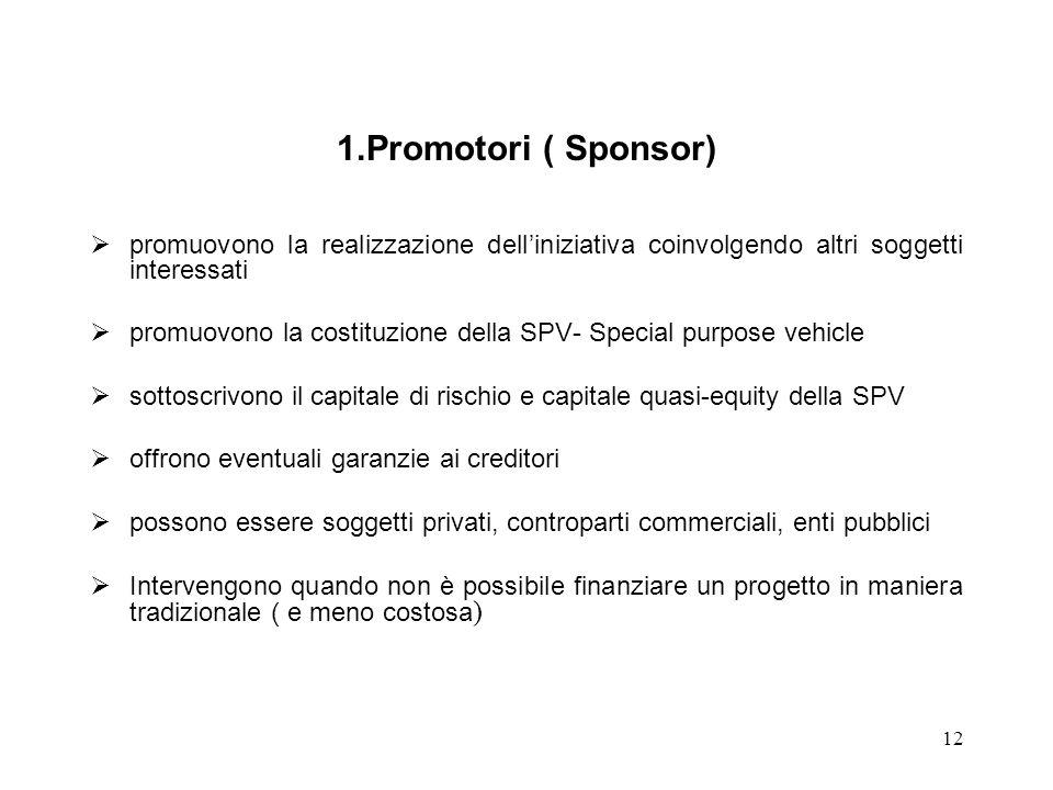 12 1.Promotori ( Sponsor) promuovono la realizzazione delliniziativa coinvolgendo altri soggetti interessati promuovono la costituzione della SPV- Spe