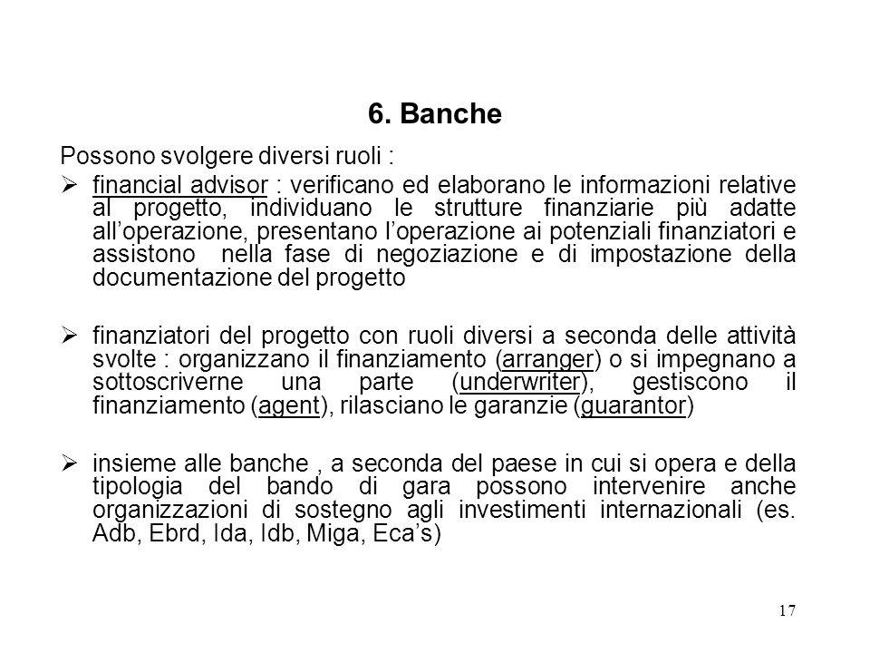 17 6. Banche Possono svolgere diversi ruoli : financial advisor : verificano ed elaborano le informazioni relative al progetto, individuano le struttu