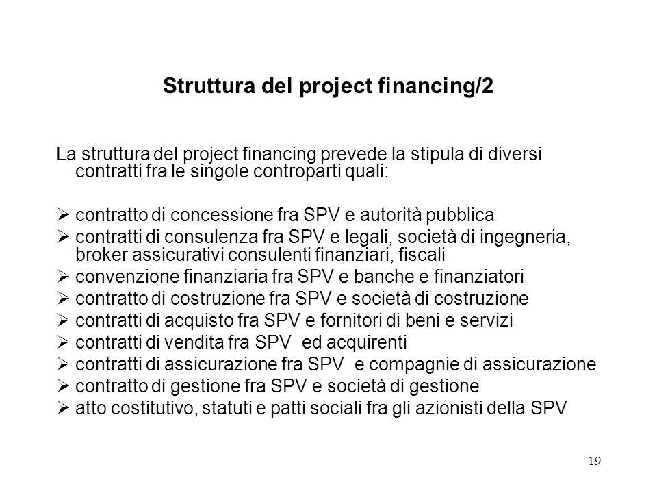19 Struttura del project financing/2 La struttura del project financing prevede la stipula di diversi contratti fra le singole controparti quali: cont