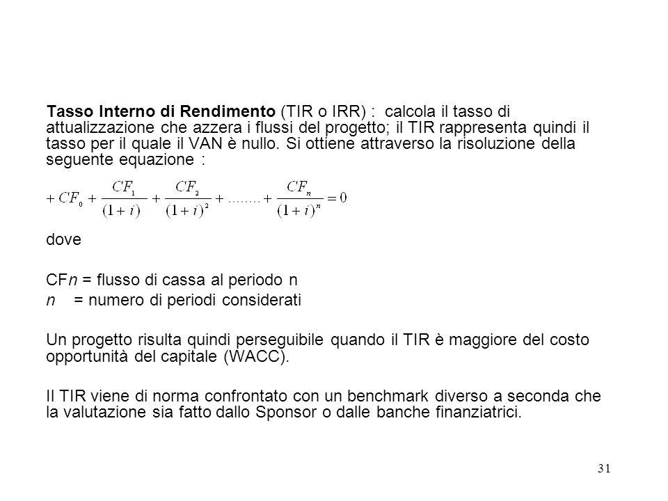 31 Tasso Interno di Rendimento (TIR o IRR) : calcola il tasso di attualizzazione che azzera i flussi del progetto; il TIR rappresenta quindi il tasso
