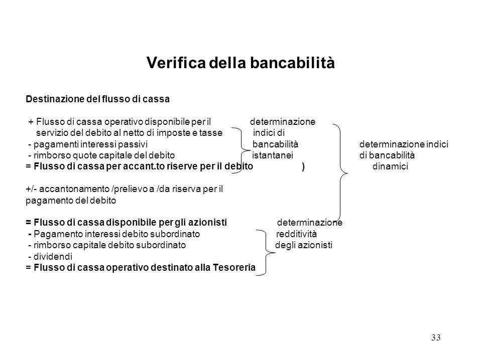 33 Verifica della bancabilità Destinazione del flusso di cassa + Flusso di cassa operativo disponibile per il determinazione servizio del debito al ne