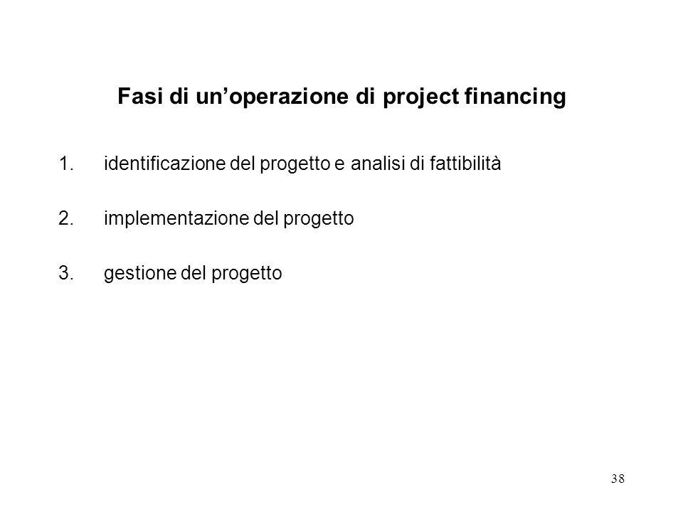38 Fasi di unoperazione di project financing 1.identificazione del progetto e analisi di fattibilità 2.implementazione del progetto 3.gestione del pro