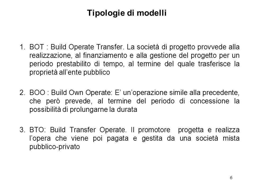 6 Tipologie di modelli 1.BOT : Build Operate Transfer. La società di progetto provvede alla realizzazione, al finanziamento e alla gestione del proget
