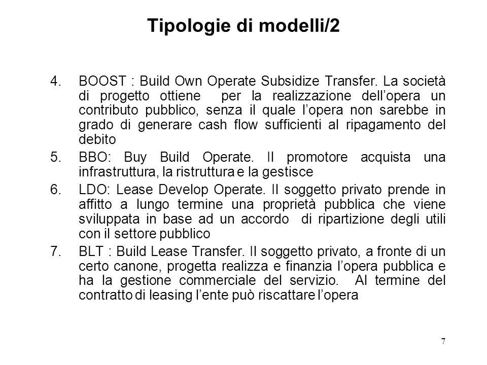7 Tipologie di modelli/2 4.BOOST : Build Own Operate Subsidize Transfer. La società di progetto ottiene per la realizzazione dellopera un contributo p