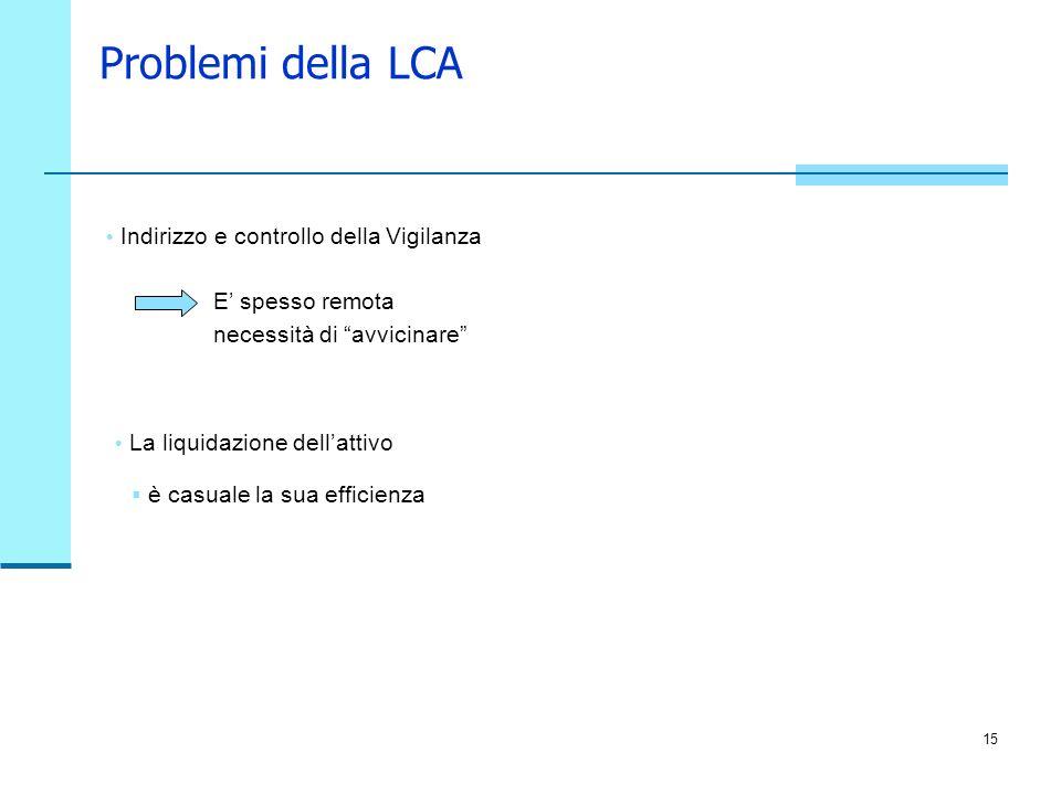 15 Problemi della LCA Indirizzo e controllo della Vigilanza La liquidazione dellattivo E spesso remota necessità di avvicinare è casuale la sua efficienza