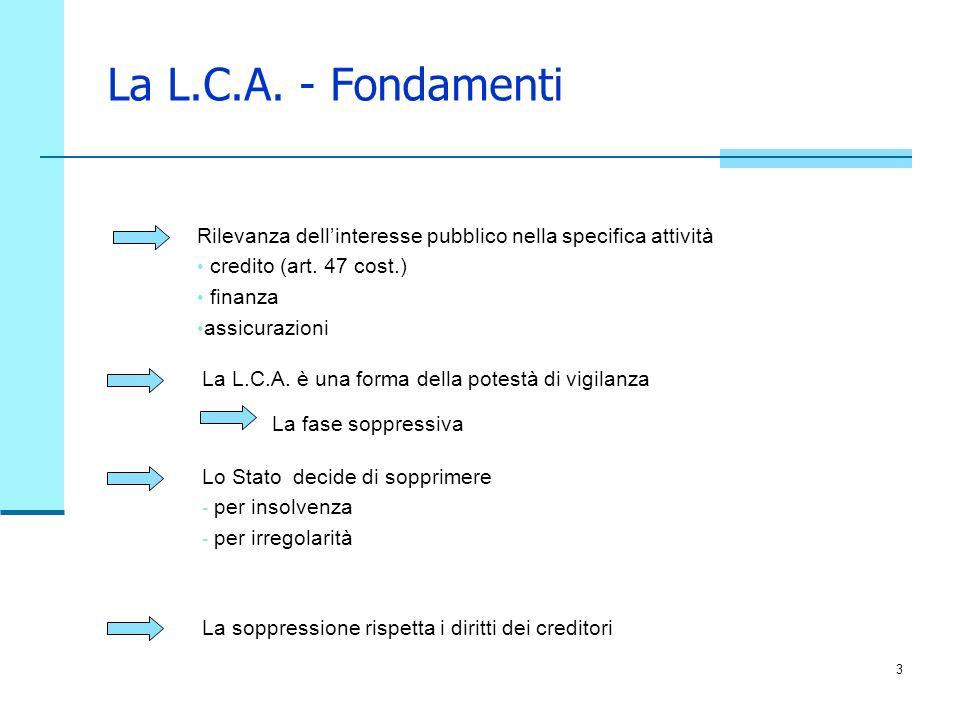 3 La L.C.A. - Fondamenti Rilevanza dellinteresse pubblico nella specifica attività credito (art. 47 cost.) finanza assicurazioni La fase soppressiva L