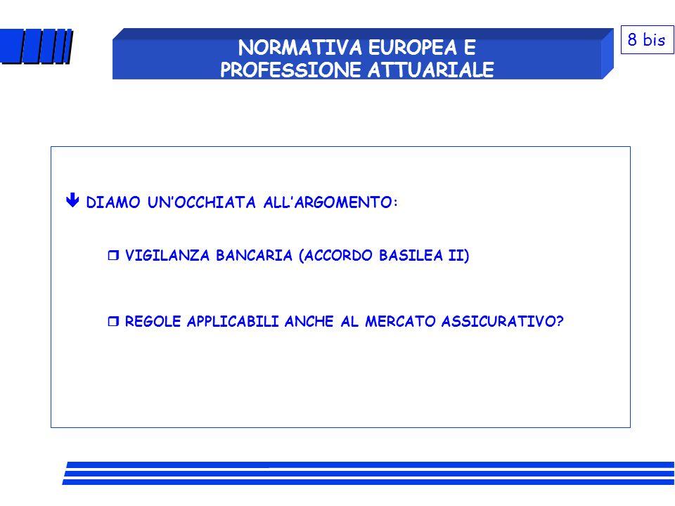 DIAMO UNOCCHIATA ALLARGOMENTO: VIGILANZA BANCARIA (ACCORDO BASILEA II) REGOLE APPLICABILI ANCHE AL MERCATO ASSICURATIVO? NORMATIVA EUROPEA E PROFESSIO