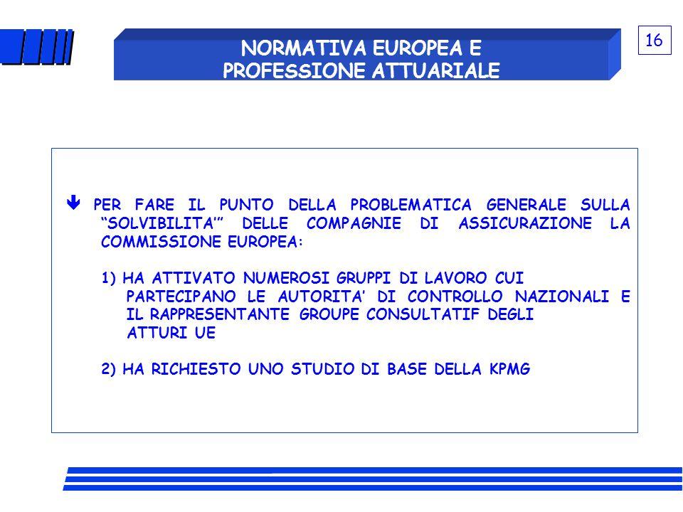 PER FARE IL PUNTO DELLA PROBLEMATICA GENERALE SULLA SOLVIBILITA DELLE COMPAGNIE DI ASSICURAZIONE LA COMMISSIONE EUROPEA: 1) HA ATTIVATO NUMEROSI GRUPP