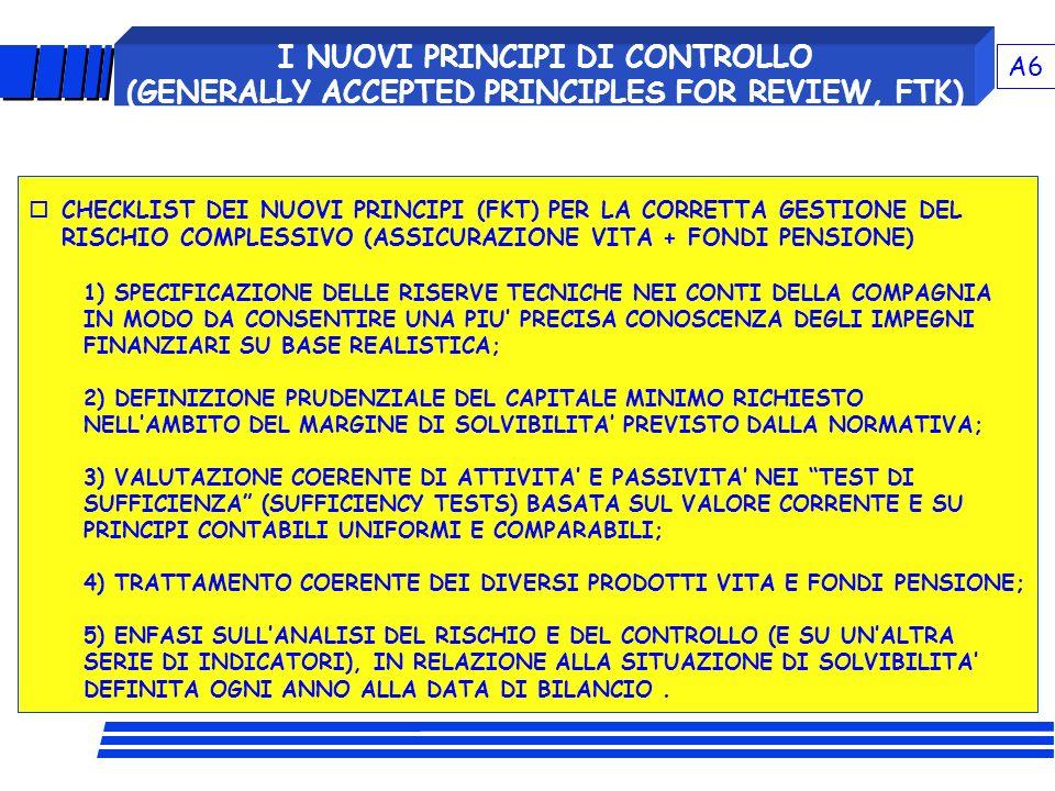 VERSO UN NUOVO MODELLO DI CONTROLLO DELLA SOLVIBILITA ? I NUOVI PRINCIPI DI CONTROLLO (GENERALLY ACCEPTED PRINCIPLES FOR REVIEW, FTK) oCHECKLIST DEI N