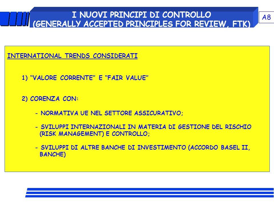 I NUOVI PRINCIPI DI CONTROLLO (GENERALLY ACCEPTED PRINCIPLES FOR REVIEW, FTK) INTERNATIONAL TRENDS CONSIDERATI 1) VALORE CORRENTE E FAIR VALUE 2) CORE