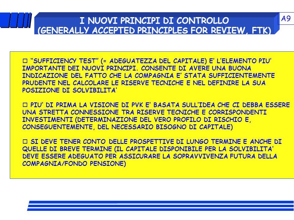 I NUOVI PRINCIPI DI CONTROLLO (GENERALLY ACCEPTED PRINCIPLES FOR REVIEW, FTK) o SUFFICIENCY TEST (= ADEGUATEZZA DEL CAPITALE) E LELEMENTO PIU IMPORTAN