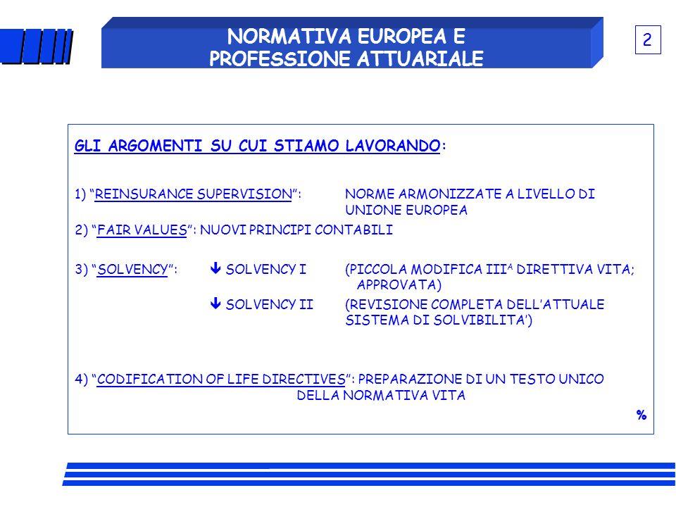 GLI ARGOMENTI SU CUI STIAMO LAVORANDO: 1) REINSURANCE SUPERVISION: NORME ARMONIZZATE A LIVELLO DI UNIONE EUROPEA 2) FAIR VALUES: NUOVI PRINCIPI CONTAB