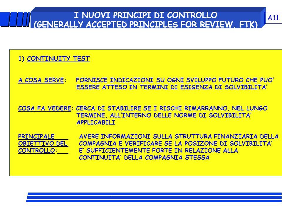I NUOVI PRINCIPI DI CONTROLLO (GENERALLY ACCEPTED PRINCIPLES FOR REVIEW, FTK) 1) CONTINUITY TEST A COSA SERVE: FORNISCE INDICAZIONI SU OGNI SVILUPPO F