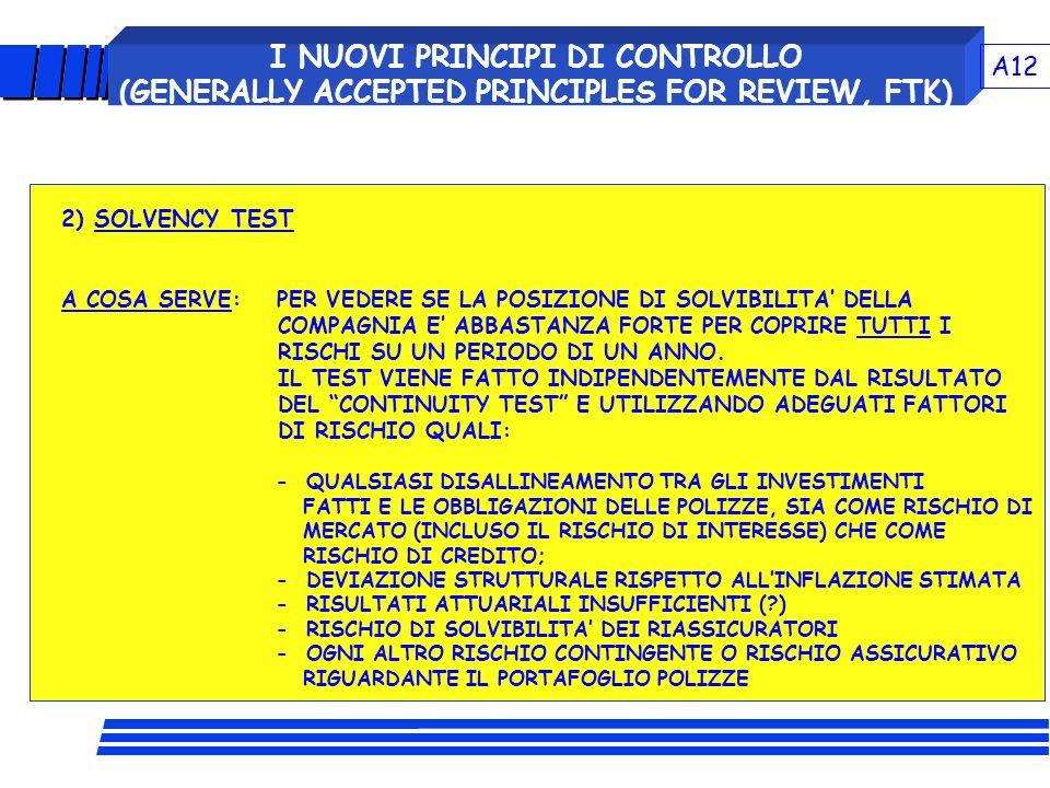I NUOVI PRINCIPI DI CONTROLLO (GENERALLY ACCEPTED PRINCIPLES FOR REVIEW, FTK) 2) SOLVENCY TEST A COSA SERVE: PER VEDERE SE LA POSIZIONE DI SOLVIBILITA