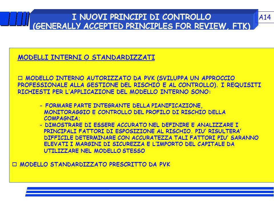 I NUOVI PRINCIPI DI CONTROLLO (GENERALLY ACCEPTED PRINCIPLES FOR REVIEW, FTK) MODELLI INTERNI O STANDARDIZZATI o MODELLO INTERNO AUTORIZZATO DA PVK (S