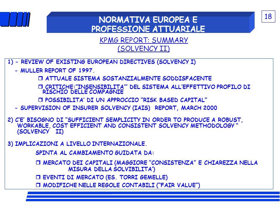 NORMATIVA EUROPEA E PROFESSIONE ATTUARIALE 1) - REVIEW OF EXISTING EUROPEAN DIRECTIVES (SOLVENCY I) - MULLER REPORT OF 1997. ATTUALE SISTEMA SOSTANZIA